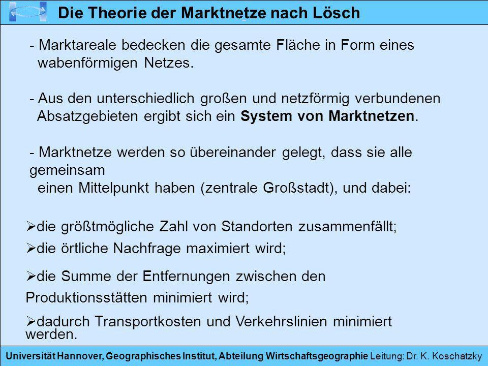 Universität Hannover, Geographisches Institut, Abteilung Wirtschaftsgeographie Leitung: Dr. K. Koschatzky - Marktareale bedecken die gesamte Fläche in
