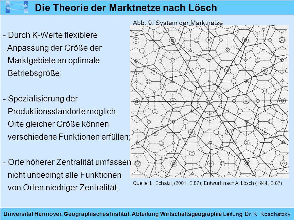 Universität Hannover, Geographisches Institut, Abteilung Wirtschaftsgeographie Leitung: Dr. K. Koschatzky Quelle: L. Schätzl, (2001, S.87); Entwurf: n