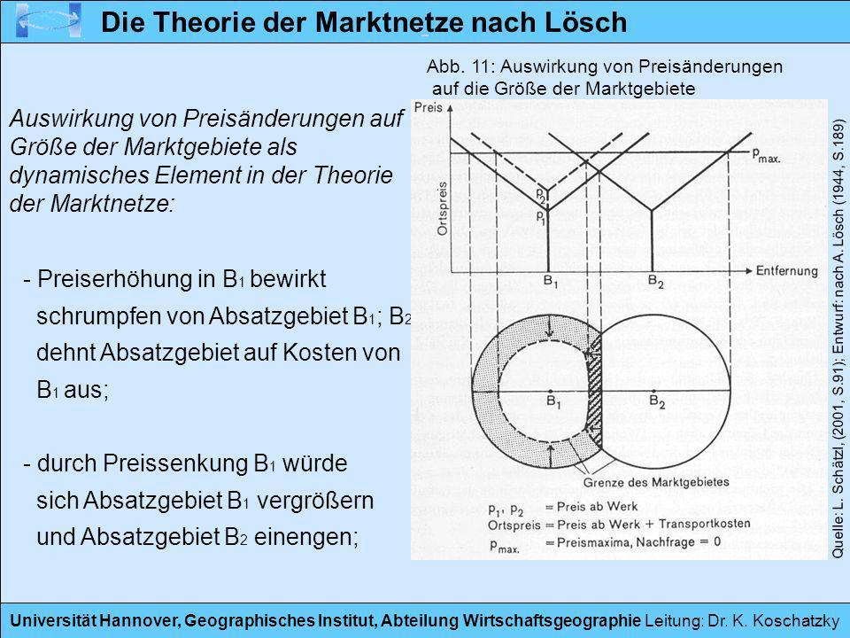 Universität Hannover, Geographisches Institut, Abteilung Wirtschaftsgeographie Leitung: Dr. K. Koschatzky - Preiserhöhung in B 1 bewirkt schrumpfen vo