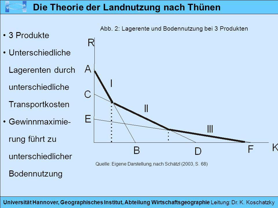 Universität Hannover, Geographisches Institut, Abteilung Wirtschaftsgeographie Leitung: Dr. K. Koschatzky Die Theorie der Landnutzung nach Thünen Abb.