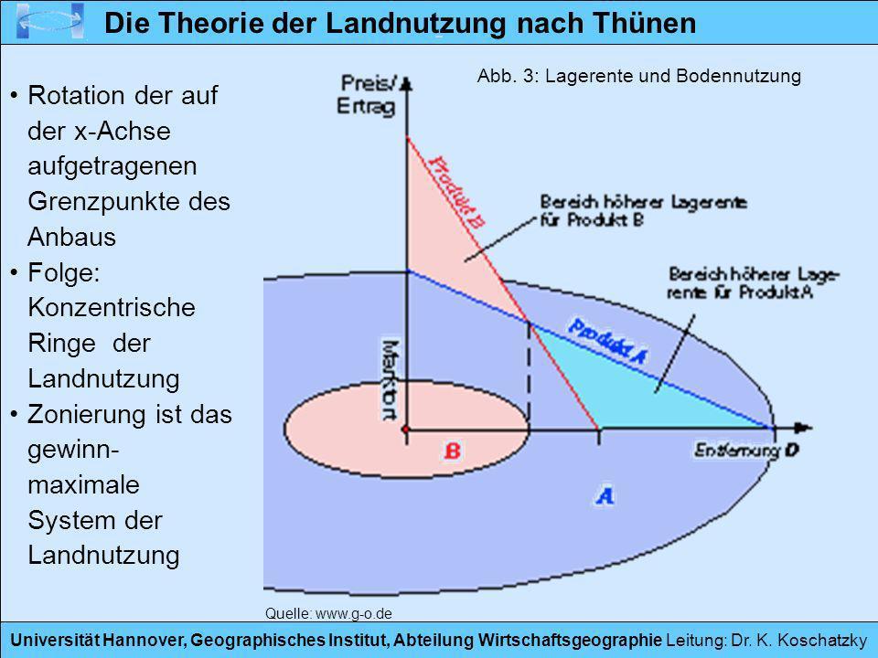 Universität Hannover, Geographisches Institut, Abteilung Wirtschaftsgeographie Leitung: Dr. K. Koschatzky Rotation der auf der x-Achse aufgetragenen G