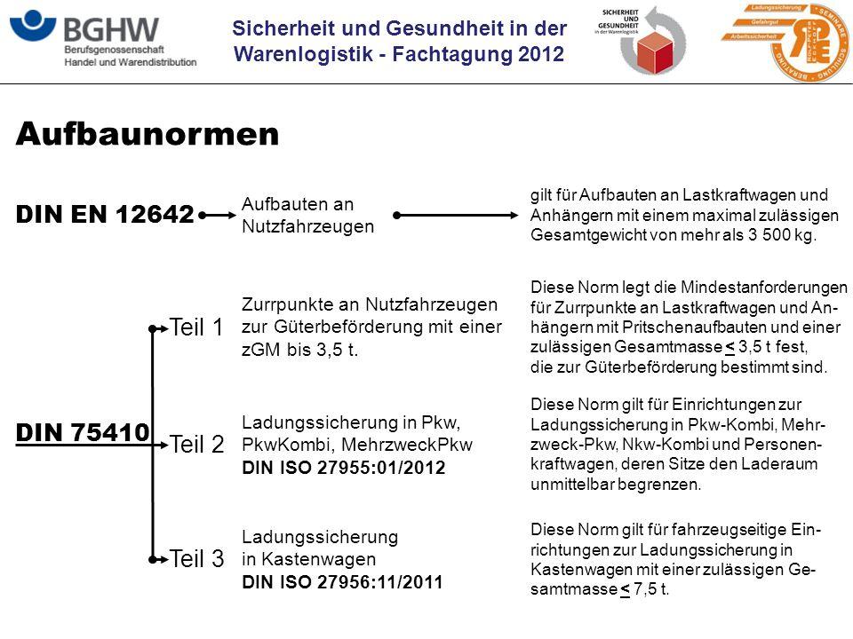 Sicherheit und Gesundheit in der Warenlogistik - Fachtagung 2012 Aufbaunormen DIN 75410 DIN EN 12642 Aufbauten an Nutzfahrzeugen Zurrpunkte an Nutzfah