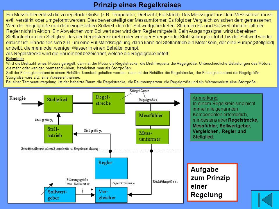 Anmerkung: In einem Regelkreis sind nicht immer alle genannten Komponenten erforderlich, mindestens aber Regelstrecke, Messfühler, Sollwertgeber, Verg