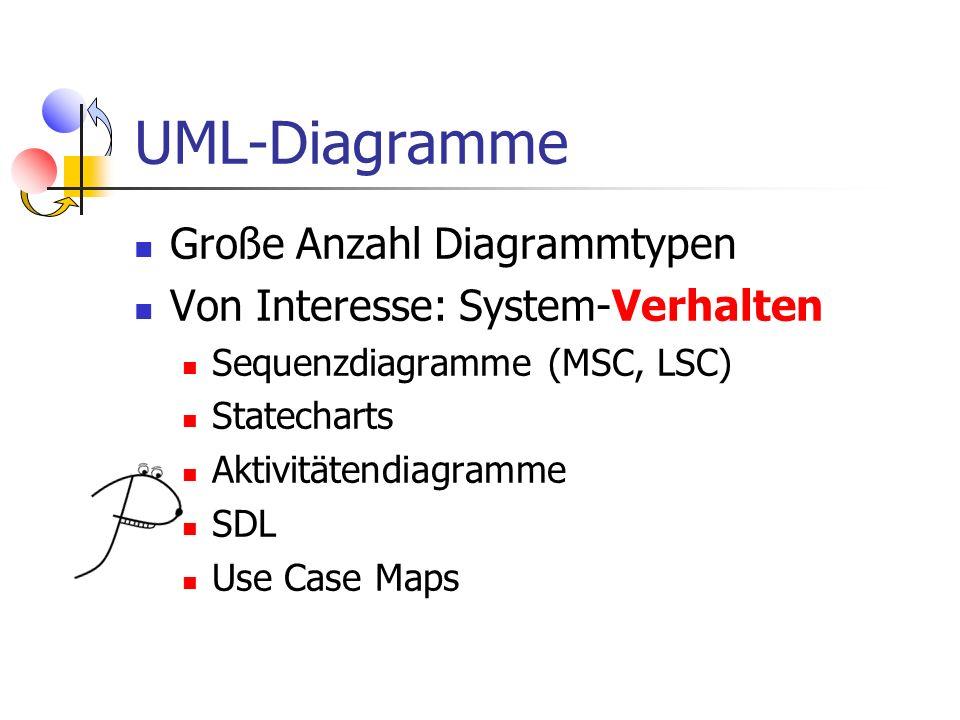 UML-Diagramme Große Anzahl Diagrammtypen Von Interesse: System-Verhalten Sequenzdiagramme (MSC, LSC) Statecharts Aktivitätendiagramme SDL Use Case Map