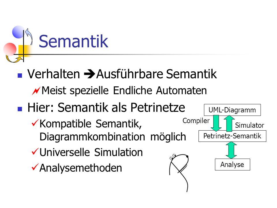 Semantik Verhalten Ausführbare Semantik Meist spezielle Endliche Automaten Hier: Semantik als Petrinetze Kompatible Semantik, Diagrammkombination mögl