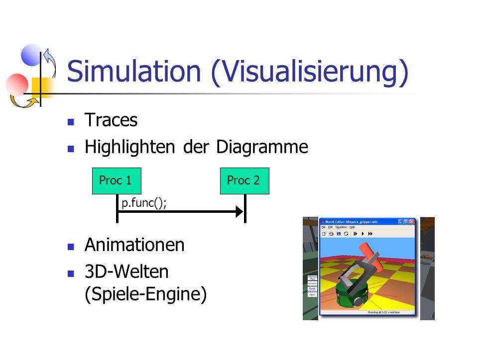 Simulation (Visualisierung) Traces Highlighten der Diagramme Animationen 3D-Welten (Spiele-Engine) Proc 1Proc 2 p.func();