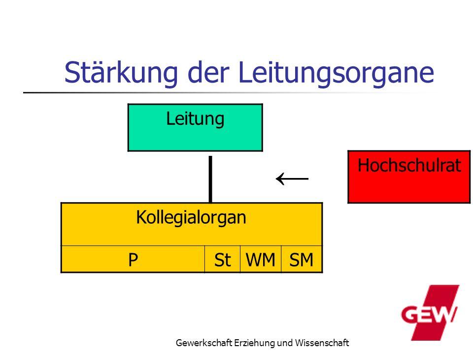 Gewerkschaft Erziehung und Wissenschaft Stärkung der Leitungsorgane Leitung Hochschulrat Kollegialorgan PStWMSM