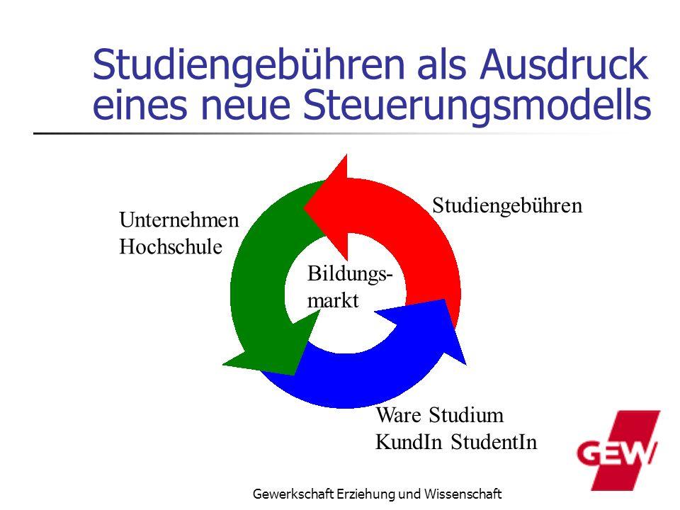 Gewerkschaft Erziehung und Wissenschaft Studiengebühren als Ausdruck eines neue Steuerungsmodells Unternehmen Hochschule Ware Studium KundIn StudentIn