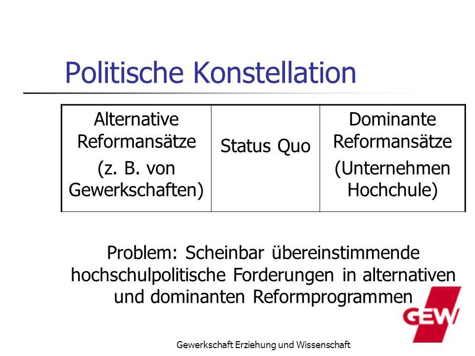 Gewerkschaft Erziehung und Wissenschaft Politische Konstellation Alternative Reformansätze (z. B. von Gewerkschaften) Status Quo Dominante Reformansät