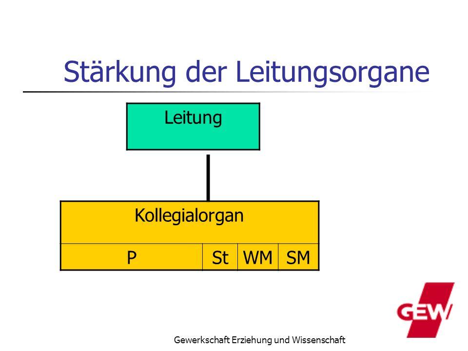 Gewerkschaft Erziehung und Wissenschaft Stärkung der Leitungsorgane Leitung Kollegialorgan PStWMSM