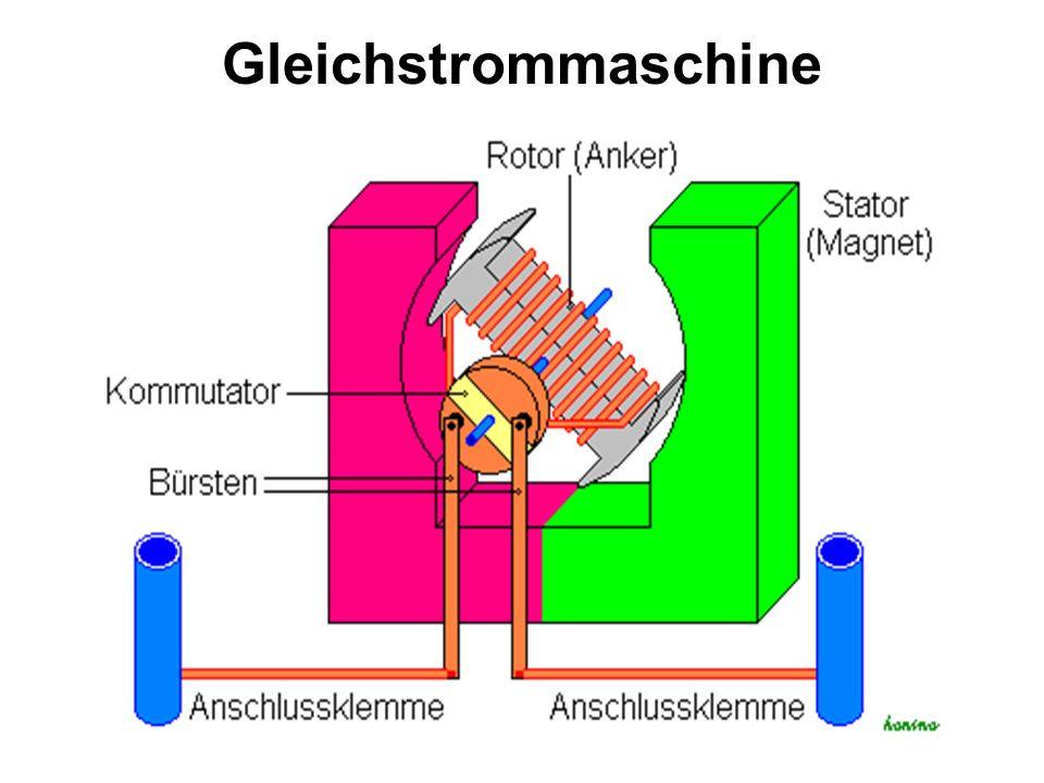 Gleichstrommaschine