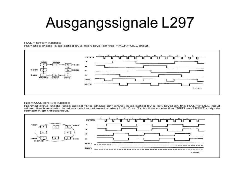 Ausgangssignale L297