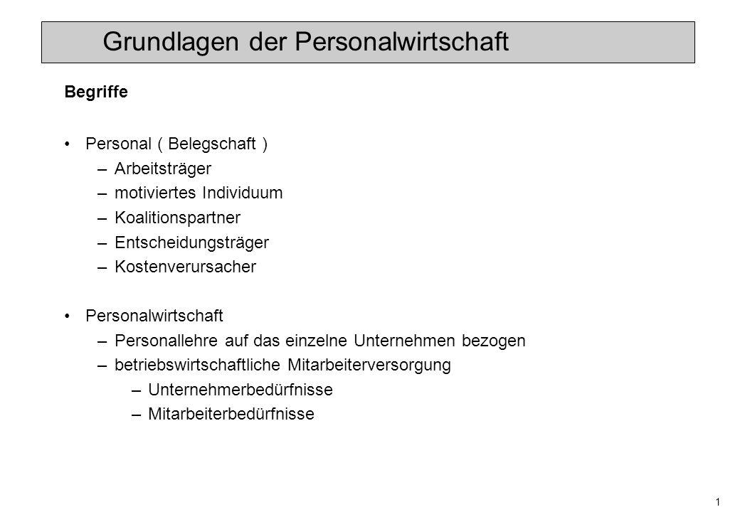 11 Quelle: Jung, Allgem.