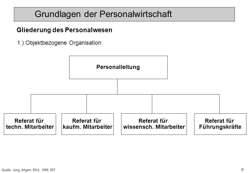 6 Quelle: Jung, Allgem.BWL, 1999, 857 Personalleitung Referat für techn.