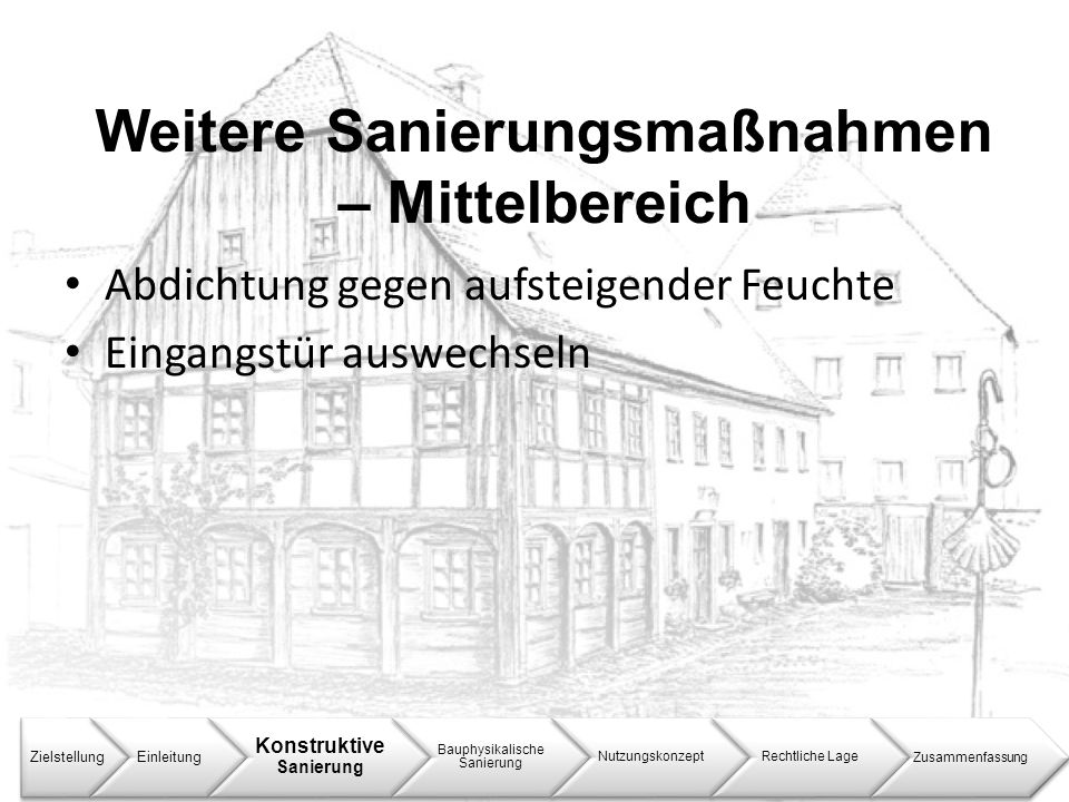Weitere Sanierungsmaßnahmen – Mittelbereich ZielstellungEinleitung Konstruktive Sanierung Bauphysikalische Sanierung NutzungskonzeptRechtliche LageZus