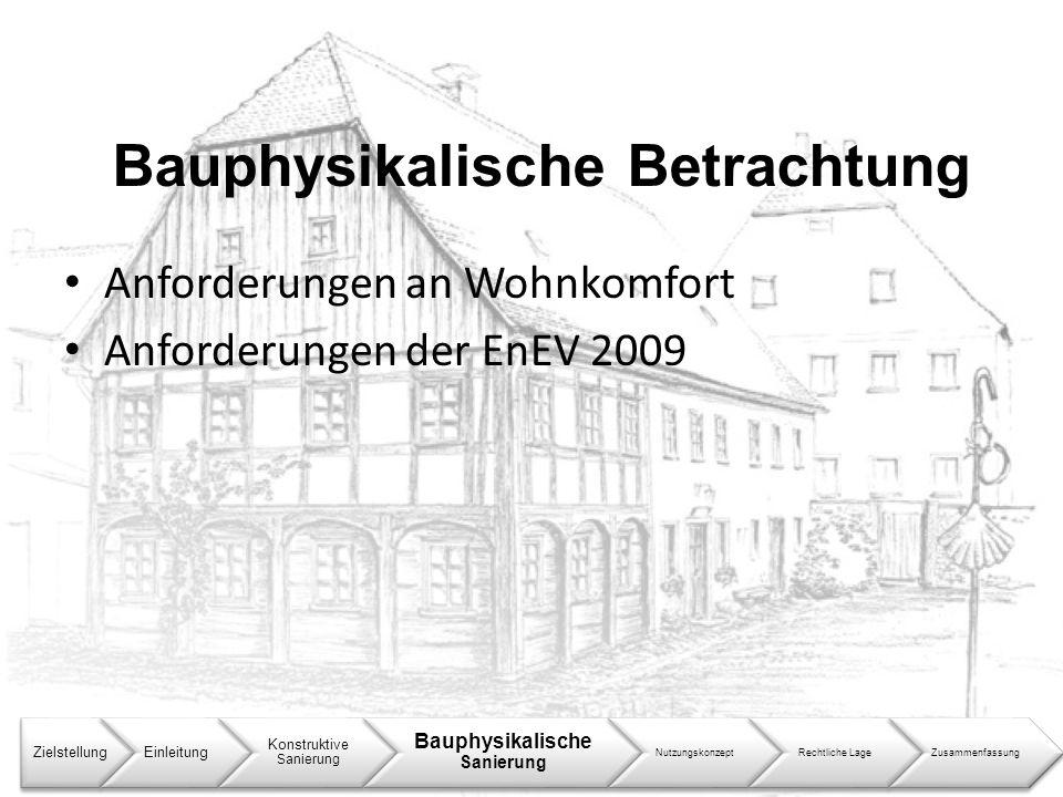 Bauphysikalische Betrachtung ZielstellungEinleitung Konstruktive Sanierung Bauphysikalische Sanierung NutzungskonzeptRechtliche LageZusammenfassung An