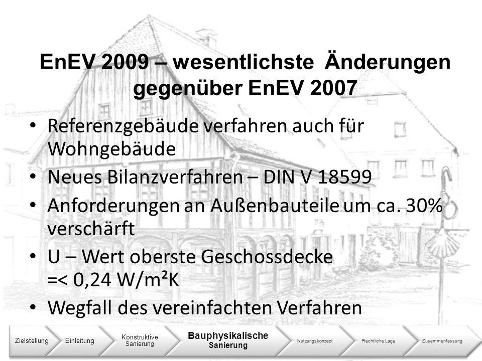 EnEV 2009 – wesentlichste Änderungen gegenüber EnEV 2007 ZielstellungEinleitung Konstruktive Sanierung Bauphysikalische Sanierung NutzungskonzeptRecht
