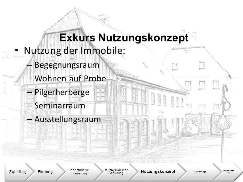 Exkurs Nutzungskonzept ZielstellungEinleitung Konstruktive Sanierung Bauphysikalische Sanierung Nutzungskonzept Rechtliche Lage Zusammenfass ung Nutzu