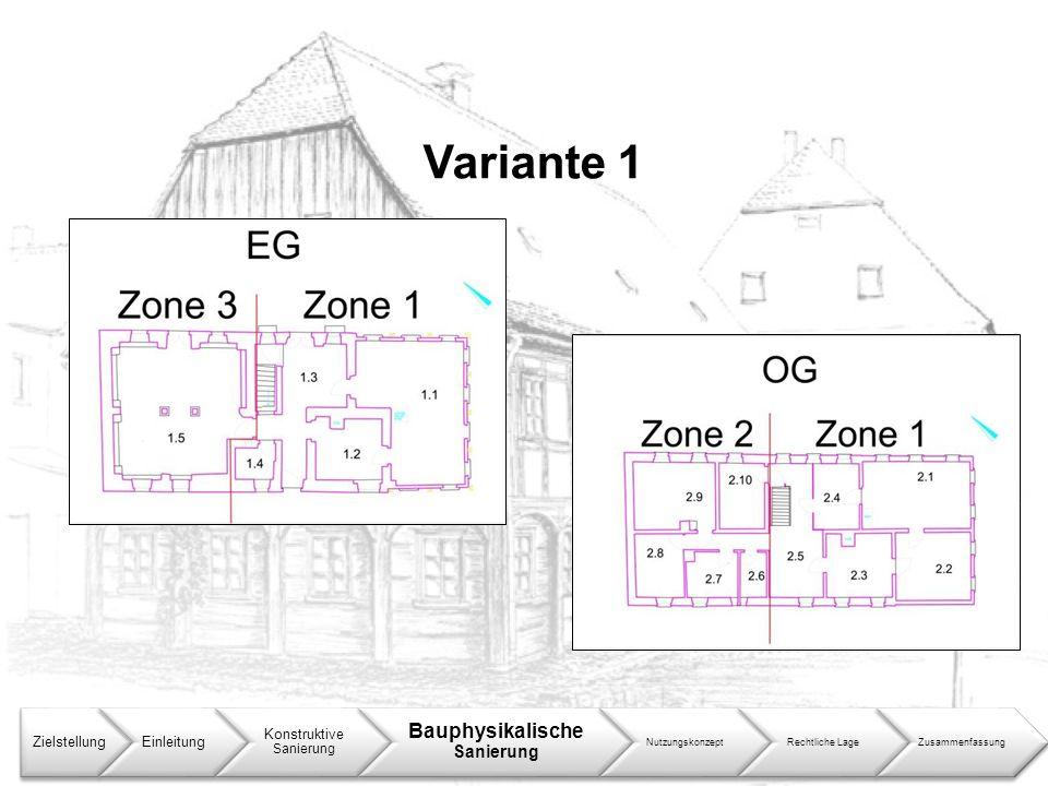 Variante 1 ZielstellungEinleitung Konstruktive Sanierung Bauphysikalische Sanierung NutzungskonzeptRechtliche LageZusammenfassung