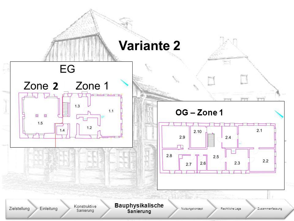 Variante 2 ZielstellungEinleitung Konstruktive Sanierung Bauphysikalische Sanierung NutzungskonzeptRechtliche LageZusammenfassung OG – Zone 1 2