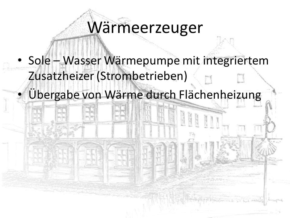 Wärmeerzeuger Sole – Wasser Wärmepumpe mit integriertem Zusatzheizer (Strombetrieben) Übergabe von Wärme durch Flächenheizung