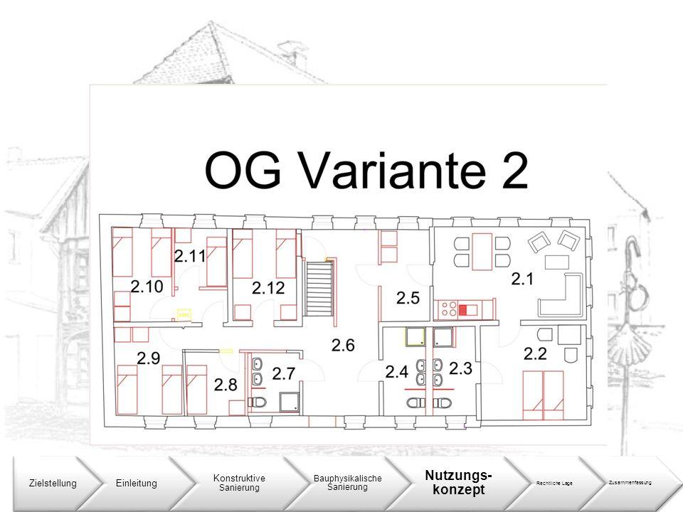ZielstellungEinleitung Konstruktive Sanierung Bauphysikalische Sanierung Nutzungs- konzept Rechtliche LageZusammenfassung