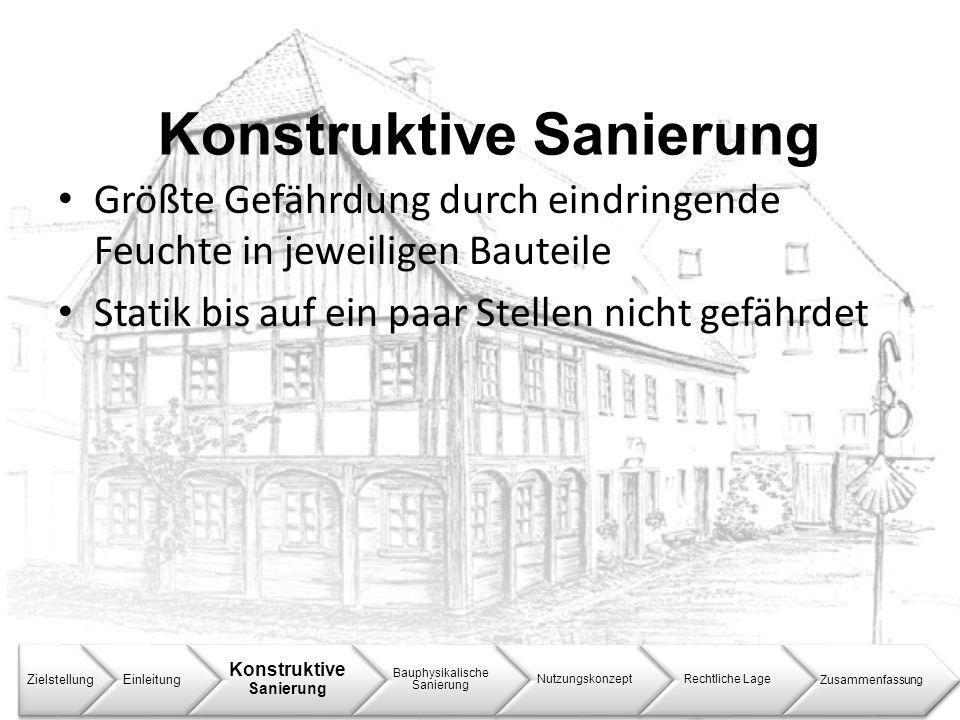 Konstruktive Sanierung ZielstellungEinleitung Konstruktive Sanierung Bauphysikalische Sanierung NutzungskonzeptRechtliche LageZusammenfassung Größte G