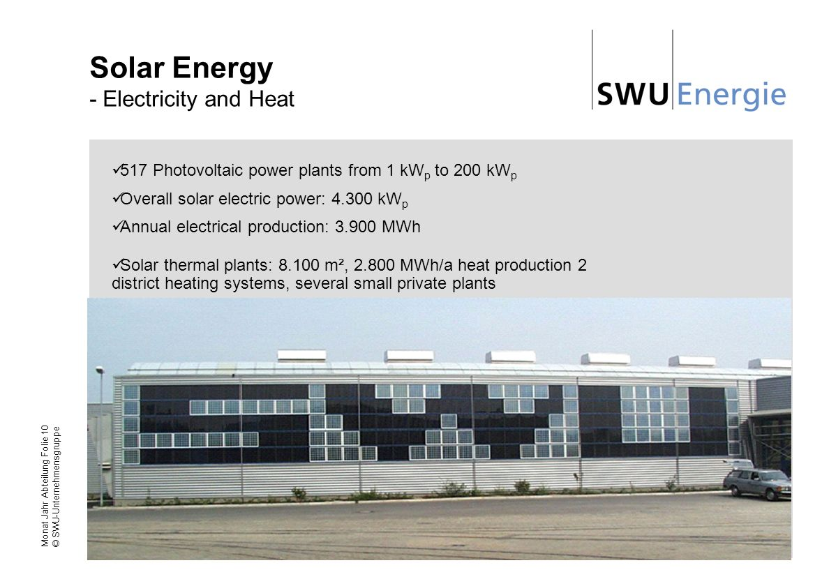 Monat Jahr Abteilung Folie 10 © SWU-Unternehmensgruppe Solar Energy - Electricity and Heat 517 Photovoltaic power plants from 1 kW p to 200 kW p Overa