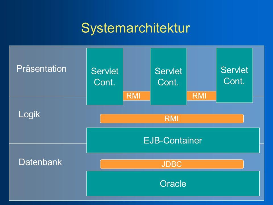 RMI RMI Systemarchitektur Servlet Cont. Präsentation Logik Datenbank Servlet Cont. Servlet Cont. EJB-Container Oracle RMI JDBC