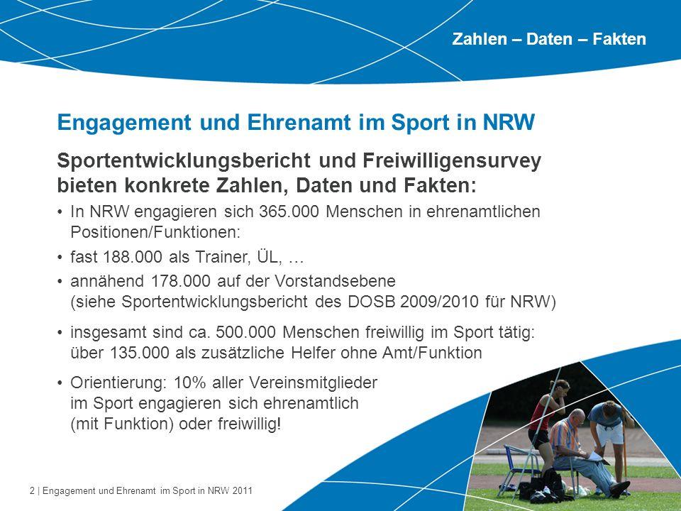 2 | Engagement und Ehrenamt im Sport in NRW 2011 Engagement und Ehrenamt im Sport in NRW Zahlen – Daten – Fakten Sportentwicklungsbericht und Freiwill