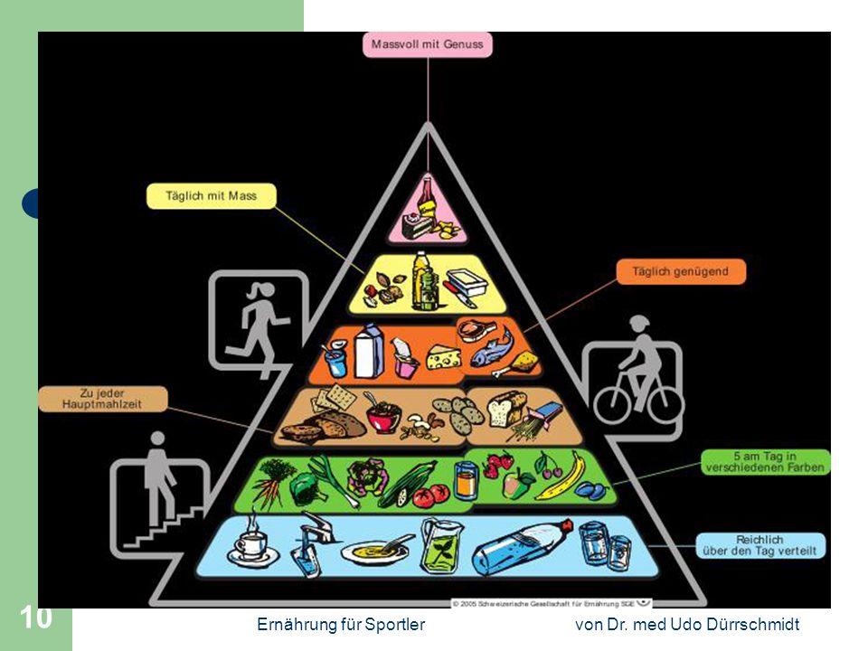 Ernährung für Sportlervon Dr. med Udo Dürrschmidt 11