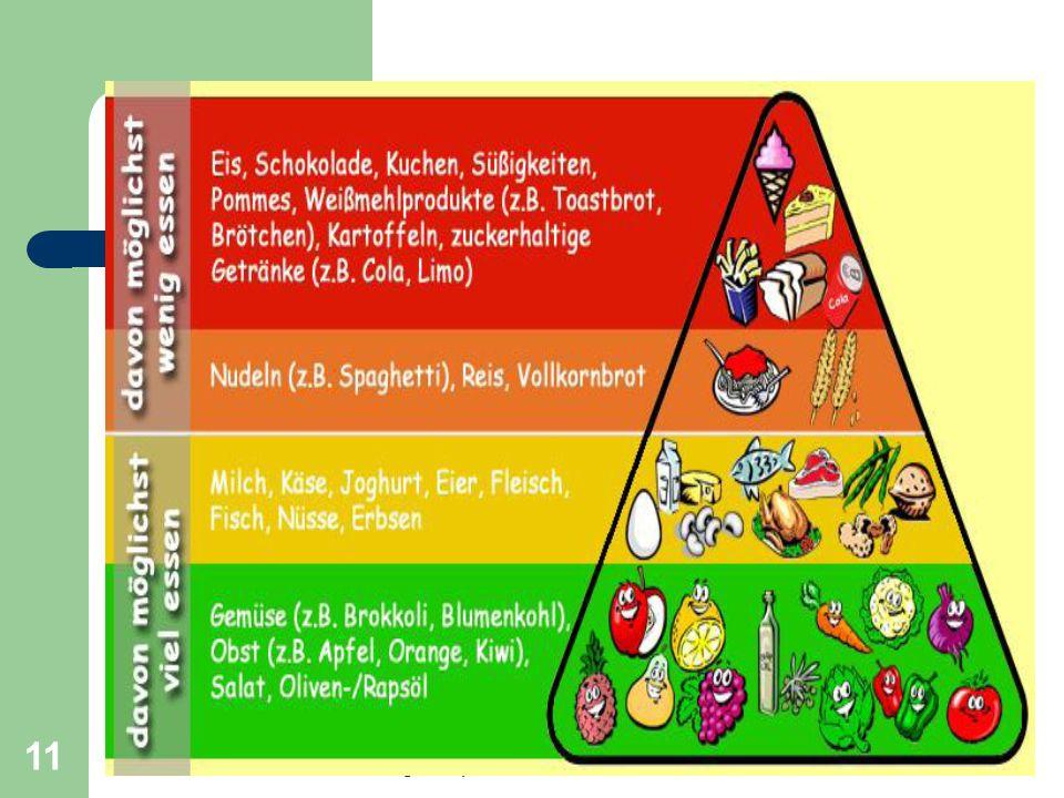 Ernährung für Sportlervon Dr.