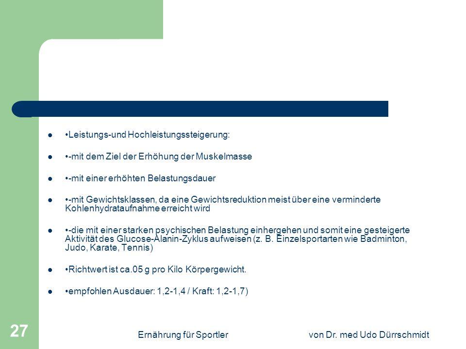 Ernährung für Sportlervon Dr.med Udo Dürrschmidt 28 Vielen Dank für Eure Aufmerksamkeit.