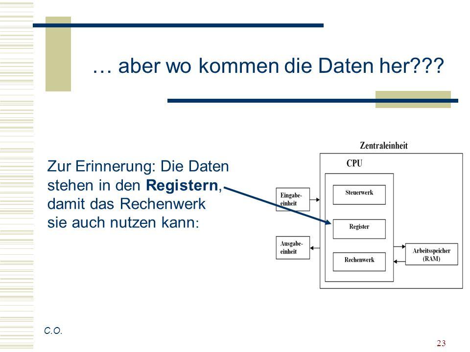 23 C.O. Zur Erinnerung: Die Daten stehen in den Registern, damit das Rechenwerk sie auch nutzen kann : … aber wo kommen die Daten her???