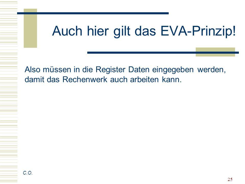 25 Auch hier gilt das EVA-Prinzip! C.O. Also müssen in die Register Daten eingegeben werden, damit das Rechenwerk auch arbeiten kann.