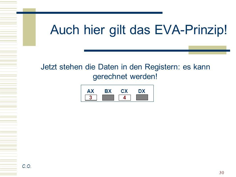 30 Auch hier gilt das EVA-Prinzip! C.O. Jetzt stehen die Daten in den Registern: es kann gerechnet werden! AX BX CX DX 4 3