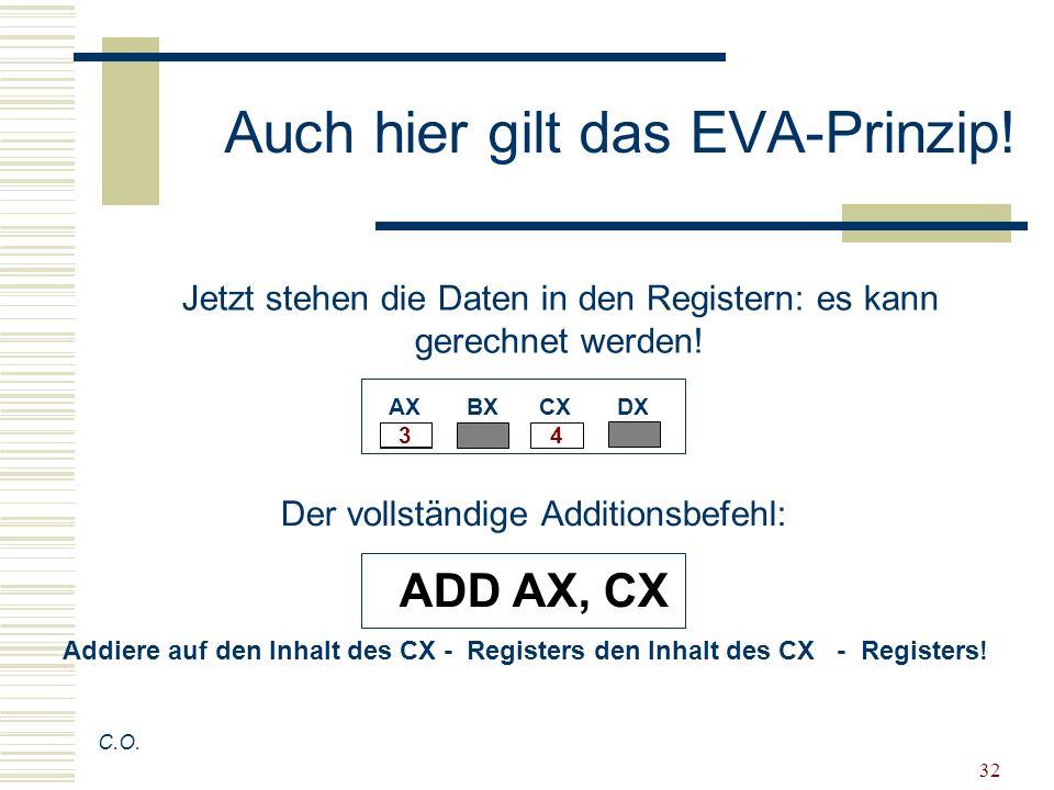 32 Auch hier gilt das EVA-Prinzip! C.O. AX BX CX DX 4 3 Der vollständige Additionsbefehl: ADD AX, CX Addiere auf den Inhalt des CX - Registers den Inh
