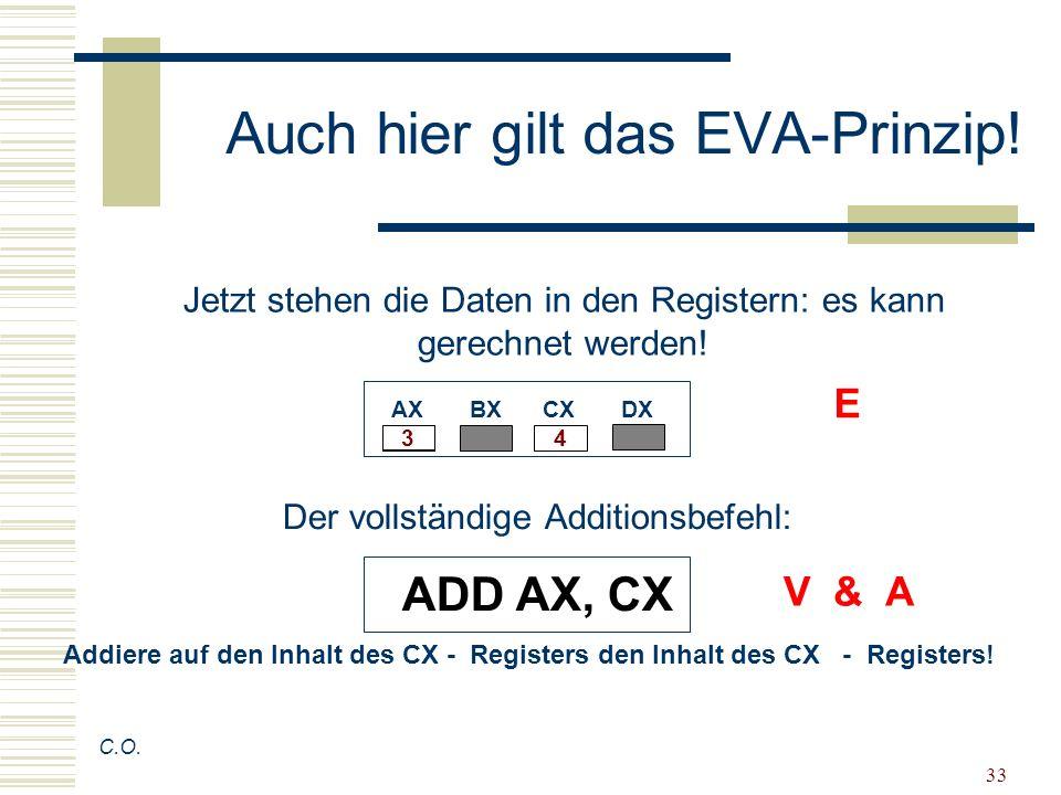 33 Auch hier gilt das EVA-Prinzip! C.O. AX BX CX DX 4 3 Der vollständige Additionsbefehl: ADD AX, CX Addiere auf den Inhalt des CX - Registers den Inh