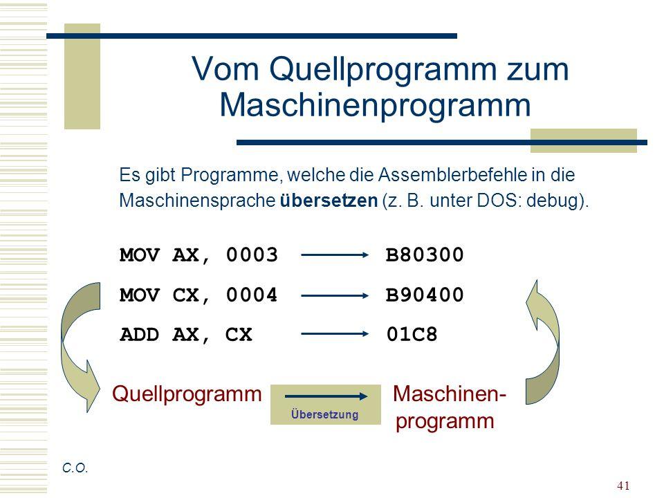 41 Vom Quellprogramm zum Maschinenprogramm C.O. MOV AX, 0003B80300 MOV CX, 0004B90400 ADD AX, CX01C8 Es gibt Programme, welche die Assemblerbefehle in