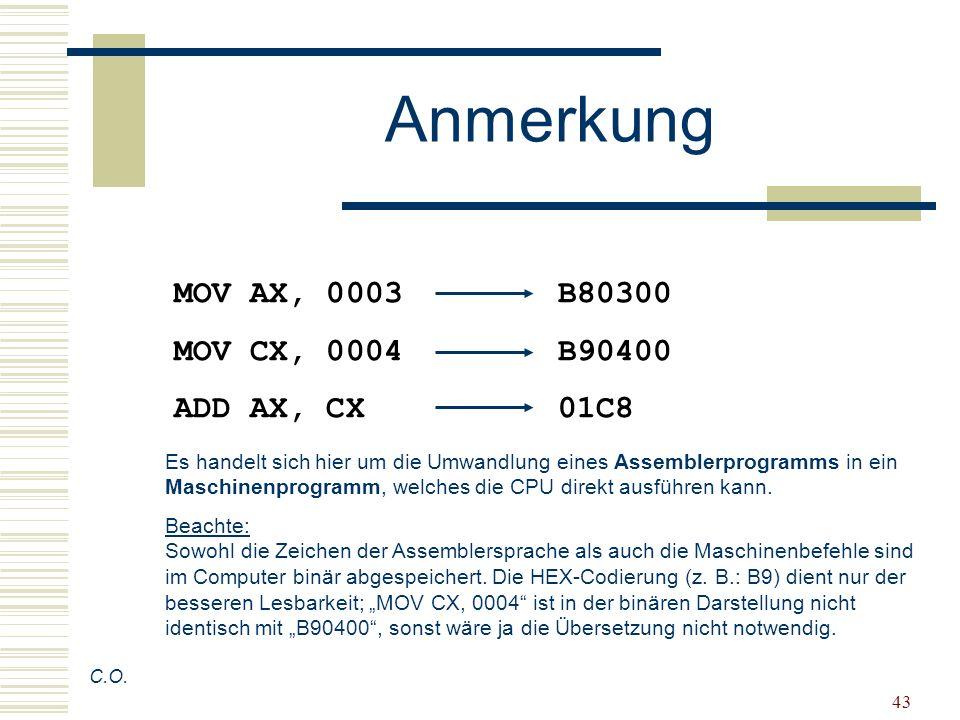 43 C.O. MOV AX, 0003B80300 MOV CX, 0004B90400 ADD AX, CX01C8 Es handelt sich hier um die Umwandlung eines Assemblerprogramms in ein Maschinenprogramm,
