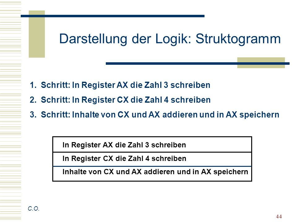 44 Darstellung der Logik: Struktogramm C.O. 1.Schritt: In Register AX die Zahl 3 schreiben 2.Schritt: In Register CX die Zahl 4 schreiben 3.Schritt: I