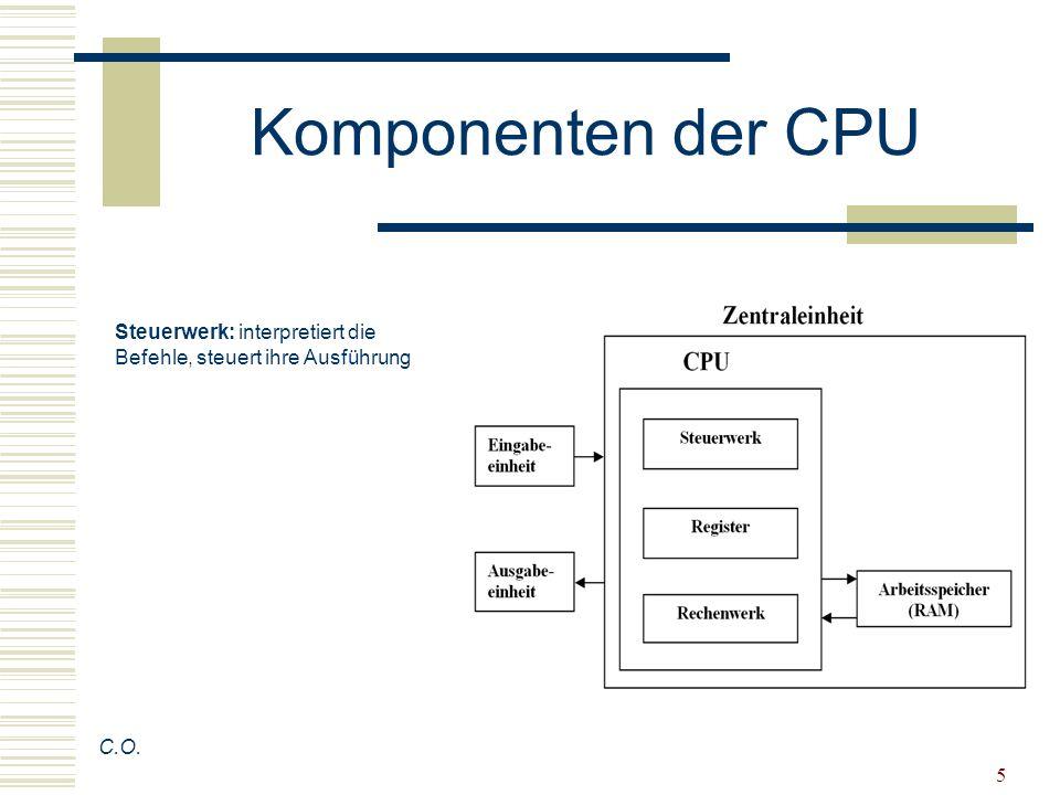 6 Komponenten der CPU Steuerwerk: interpretiert die Befehle, steuert ihre Ausführung Register: kleine Spezialspeicher für Zwischenergebnisse und Befehle (schnellster Zugriff) C.O.