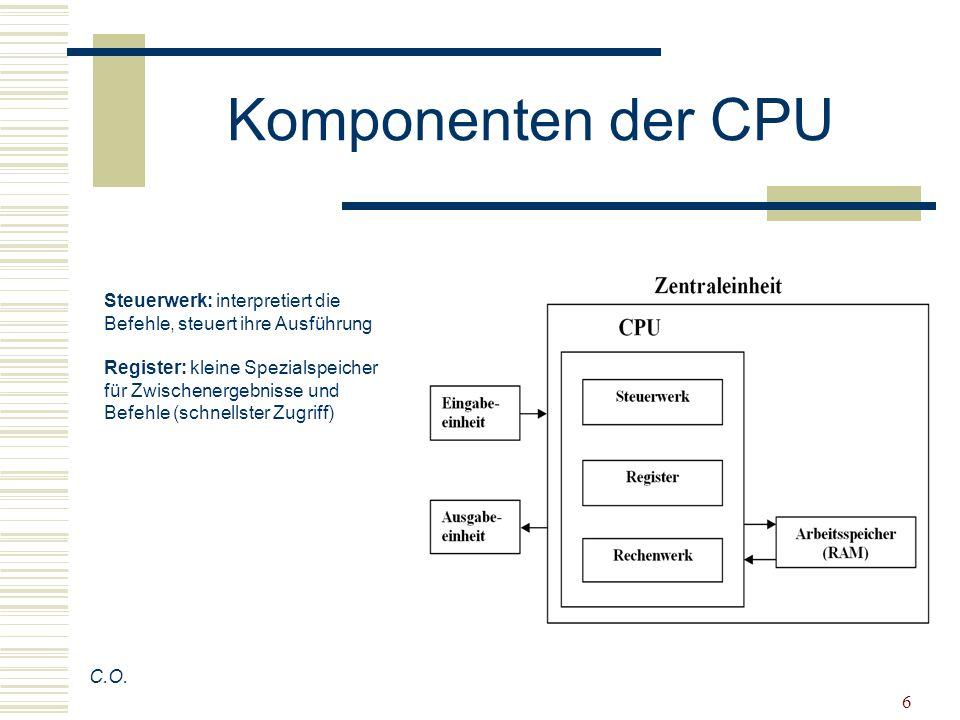 6 Komponenten der CPU Steuerwerk: interpretiert die Befehle, steuert ihre Ausführung Register: kleine Spezialspeicher für Zwischenergebnisse und Befeh