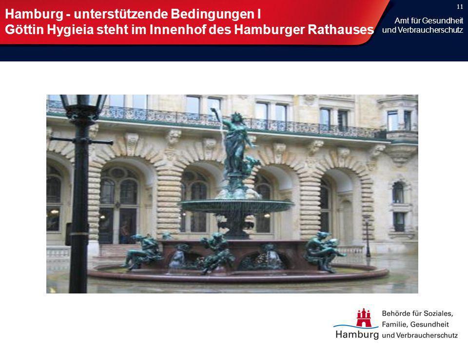 Hamburg - unterstützende Bedingungen I Göttin Hygieia steht im Innenhof des Hamburger Rathauses 11 Amt für Gesundheit und Verbraucherschutz