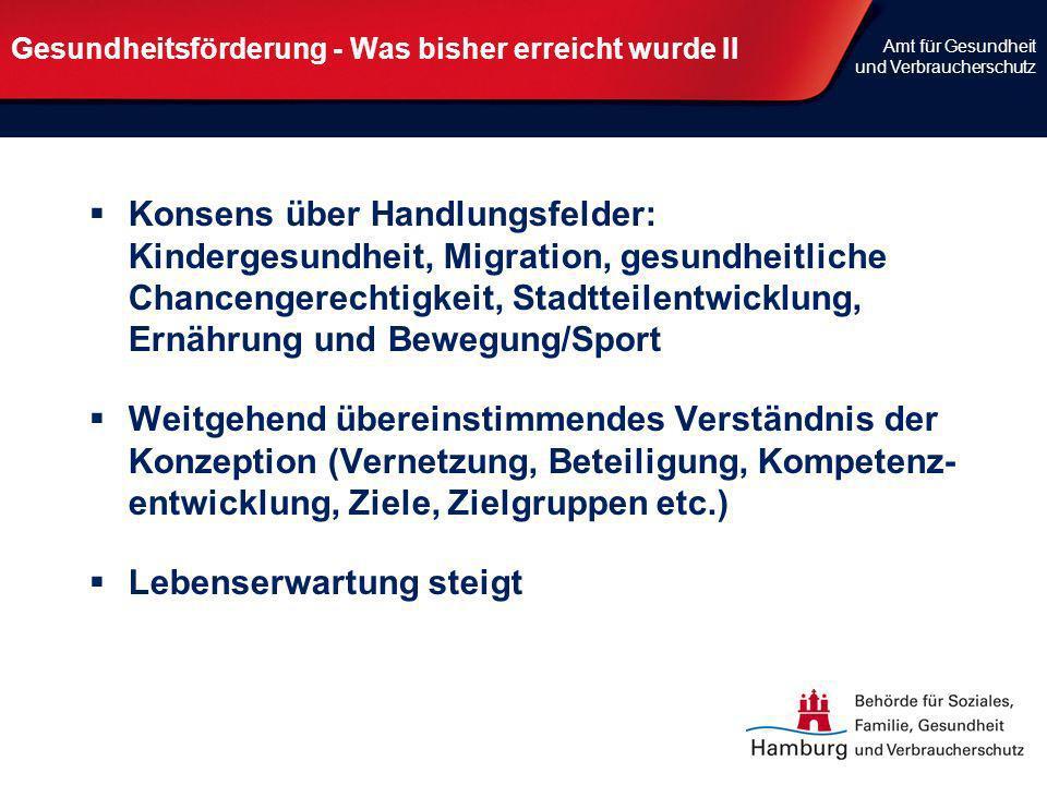 Gesundheitsförderung - Was bisher erreicht wurde II Konsens über Handlungsfelder: Kindergesundheit, Migration, gesundheitliche Chancengerechtigkeit, S