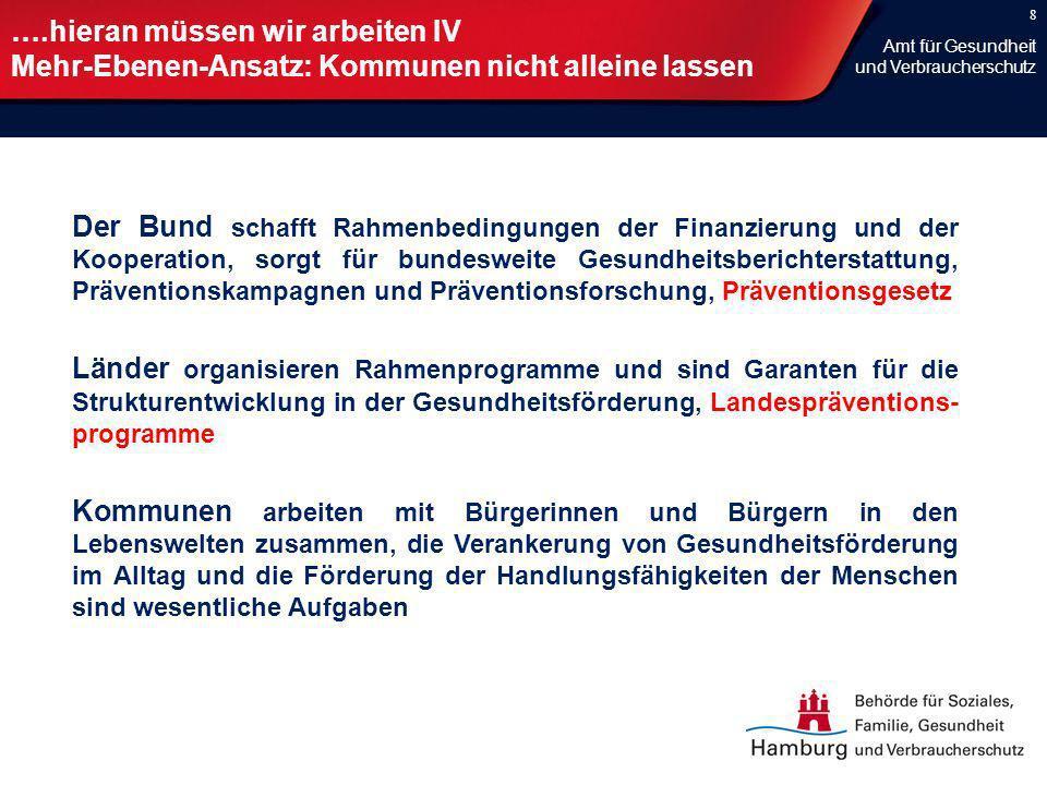 Pakt für Prävention - gemeinsam für ein gesundes Hamburg Pakt für Prävention im Regierungsprogramm (April 2008) von CDU/GAL vereinbart Expertengestützte Bestandsaufnahme durch UKE war eine Grundlage (09-2009) Starterkonferenz am 23.06.2010, 1.Zielkonferenz gesund aufwachsen am 21.10.2010 1.