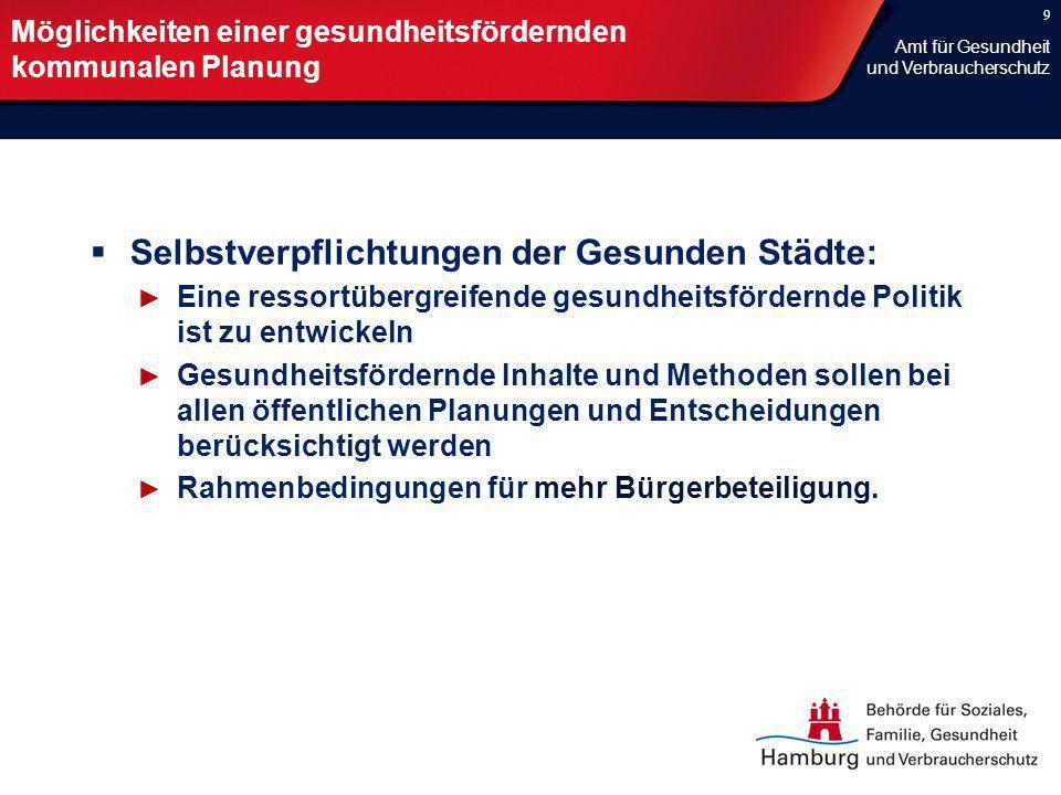 20 Hamburger Empfehlungen auf einen Blick Gemeinsam für mehr Gesundheit: Gesundheitsförderung wird begriffen als verbindliche Kooperationsaufgabe.