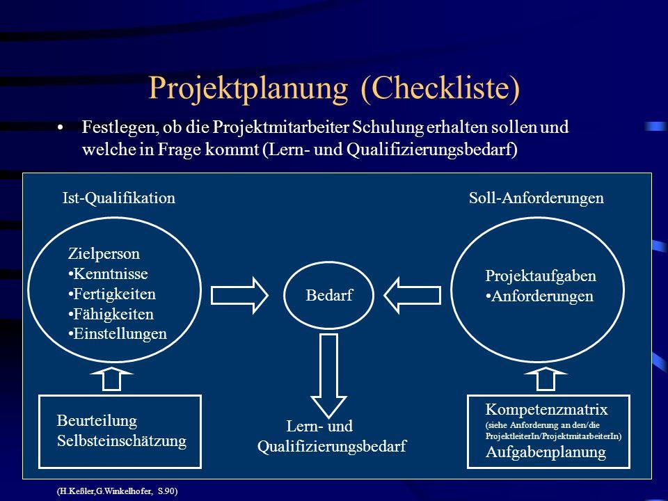 Projektplanung (Checkliste) Festlegen, ob die Projektmitarbeiter Schulung erhalten sollen und welche in Frage kommt (Lern- und Qualifizierungsbedarf)