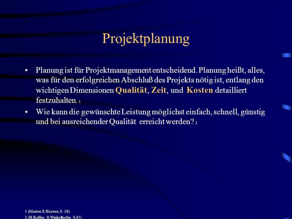 Projektplanung Planung ist für Projektmanagement entscheidend. Planung heißt, alles, was für den erfolgreichen Abschluß des Projekts nötig ist, entlan