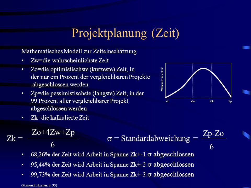 Projektplanung (Zeit) Mathematisches Modell zur Zeiteinschätzung Zw=die wahrscheinlichste Zeit Zo=die optimistischste (kürzeste) Zeit, in der nur ein